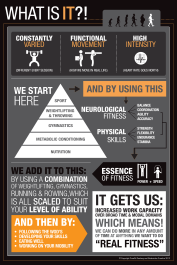 WHAT_IS_Crossfit_Poster-2